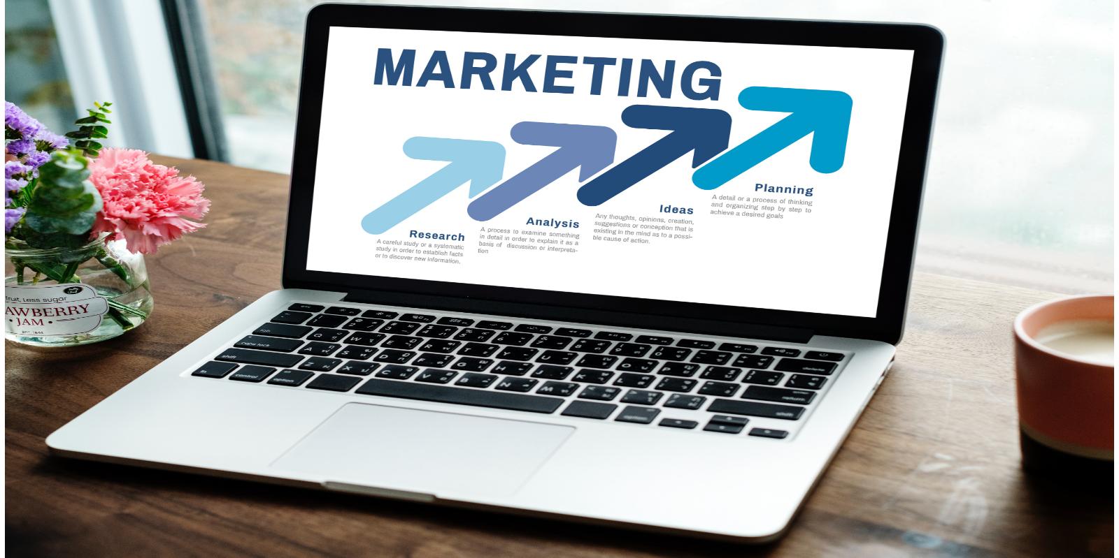 B2B inbund marketing