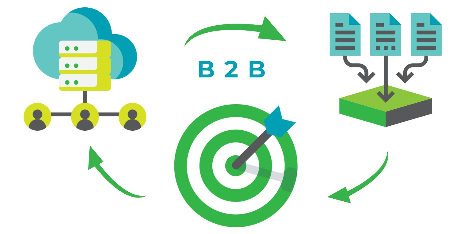 Integrirani B2B eCommerce sustav Hecta