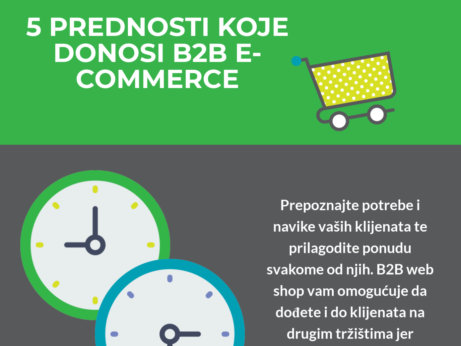 b2b ecommerce navision integration
