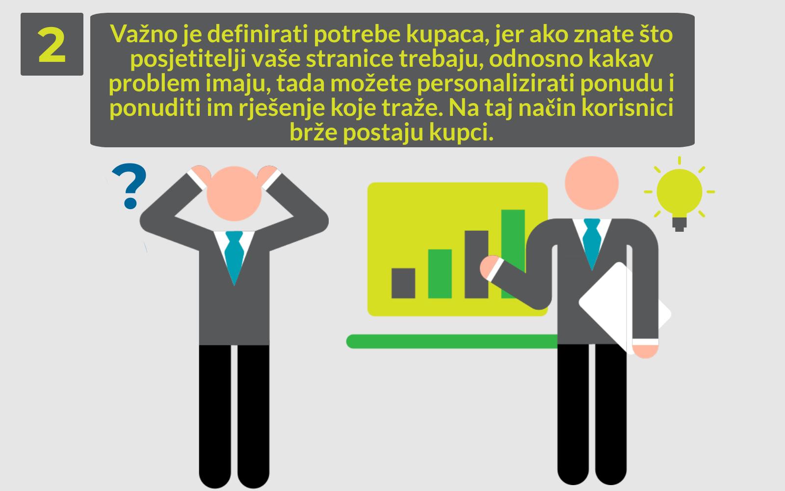 B2B marketing Hecta sustav