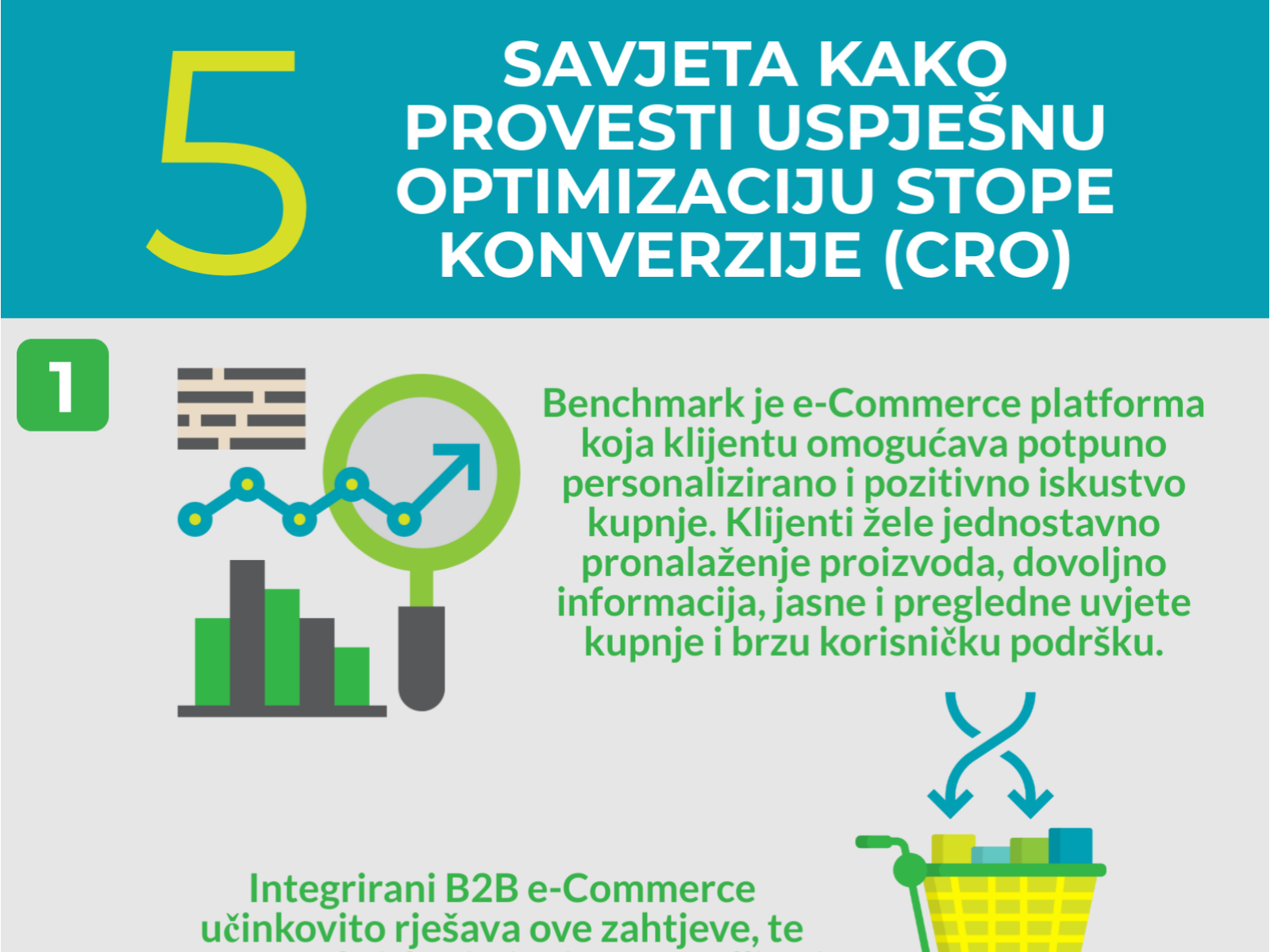 Conversion Rate Optimization ecommerce Microsoft Dynamics NAV