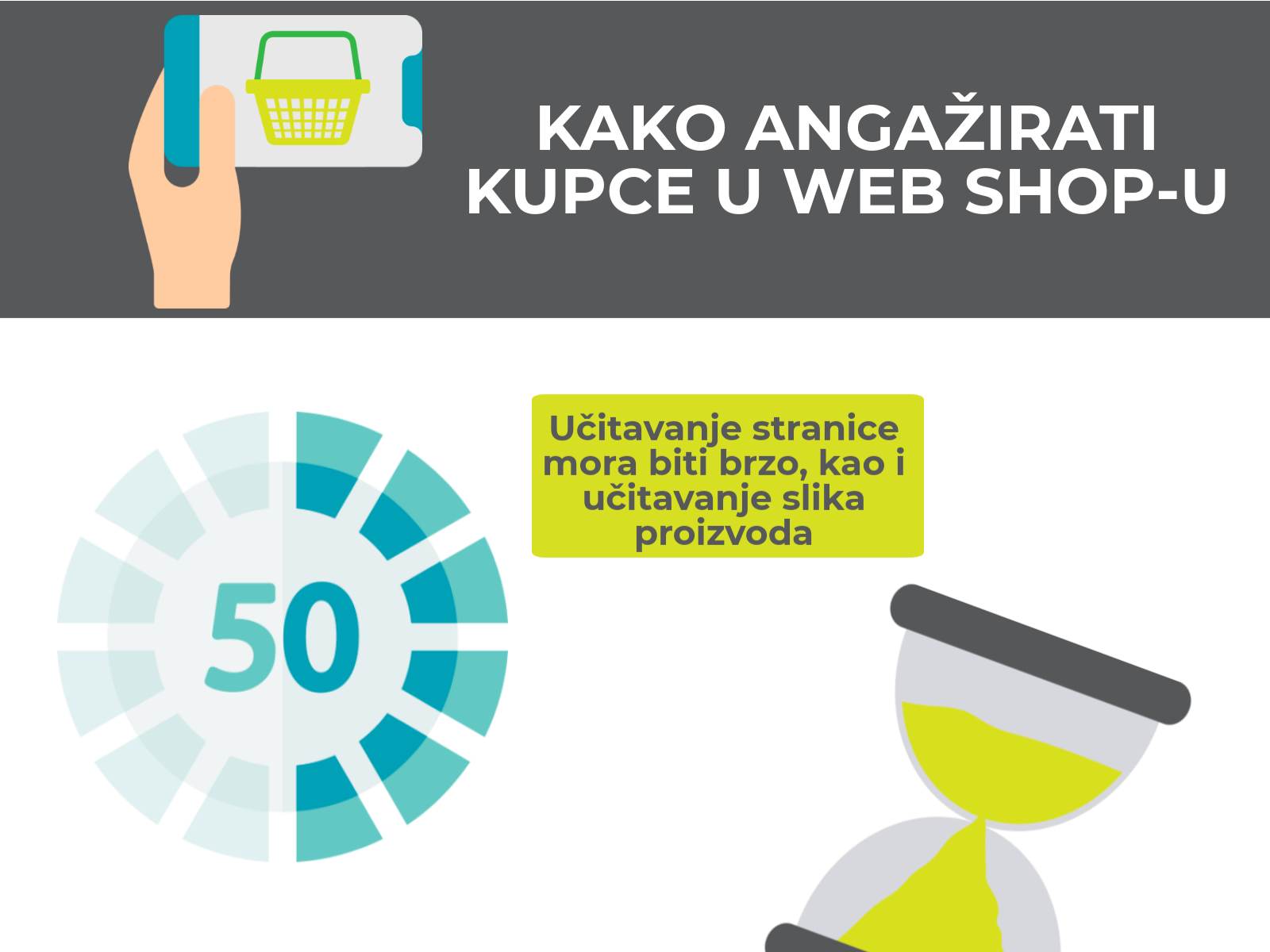 Integrirani b2b web shop