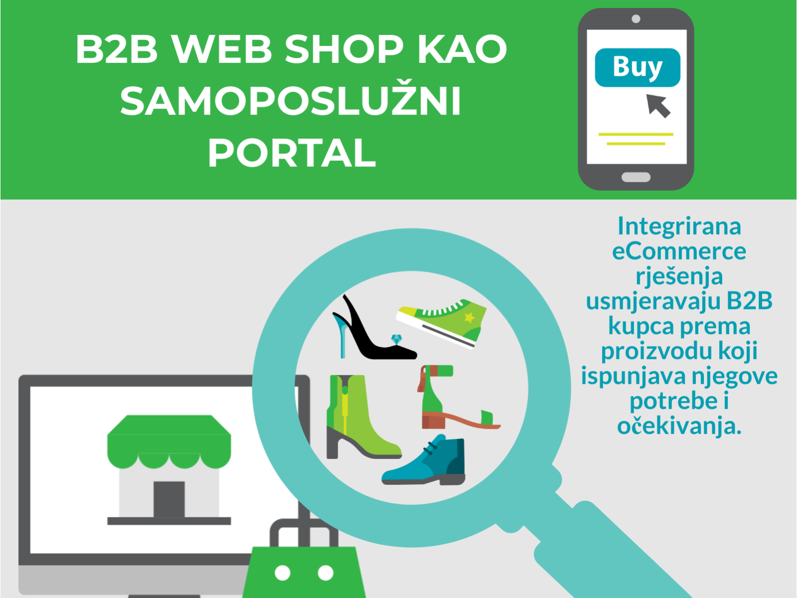 b2b process web shop microsoft Dynamics nav