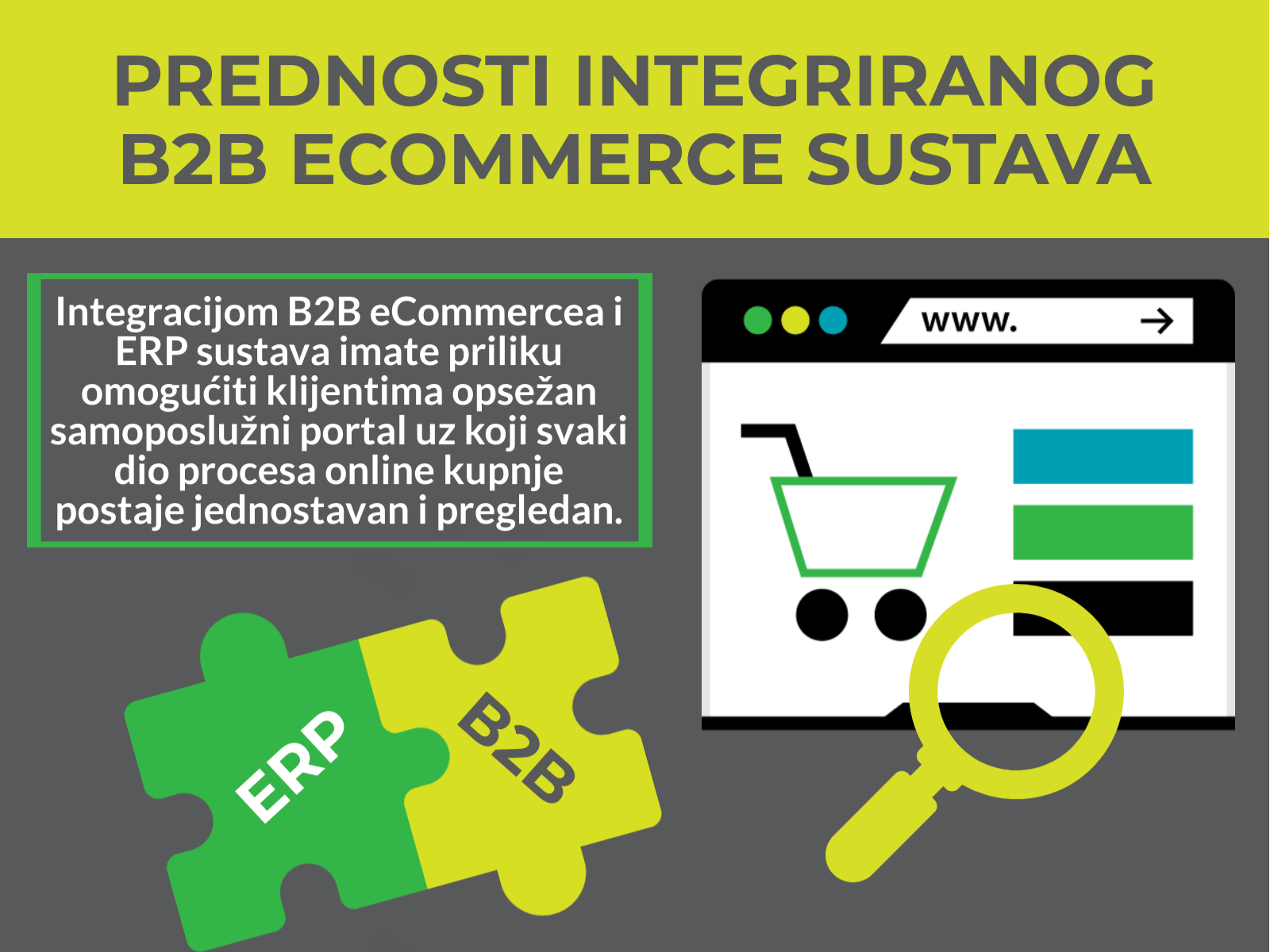 b2b ecommerce microsoft dynamics nav integration