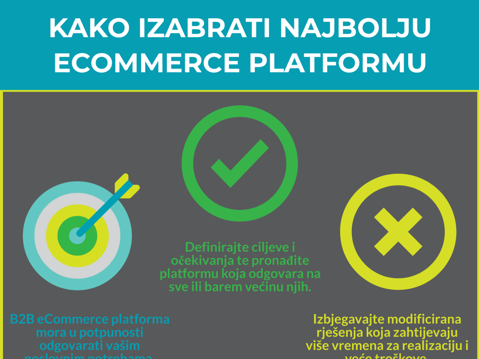 b2b ecommerce erp microsoft dynamics nav integration
